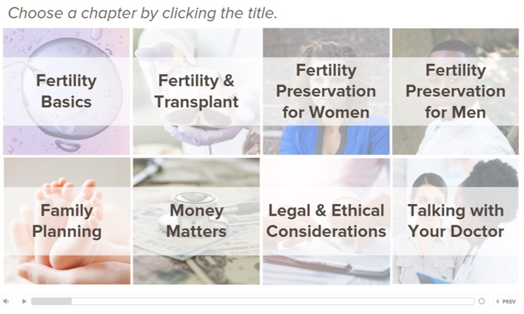 fertility chapters ACTUAL ONE