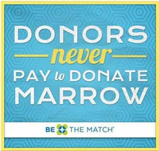 Donors never pay to donate