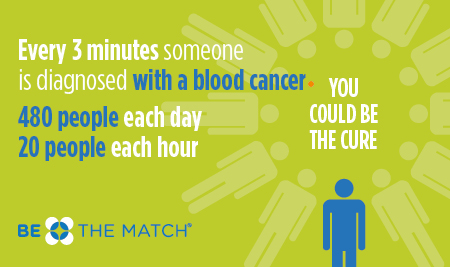 join the bone marrow registry be the match