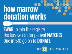 How marrow donation works 1 in 540
