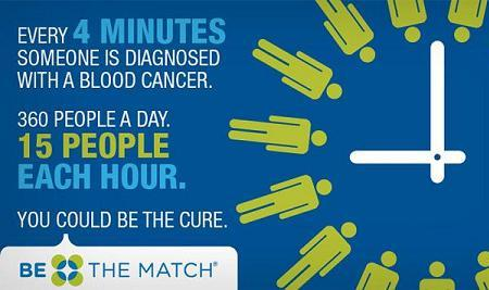 Support the Cause Donate bone marrow