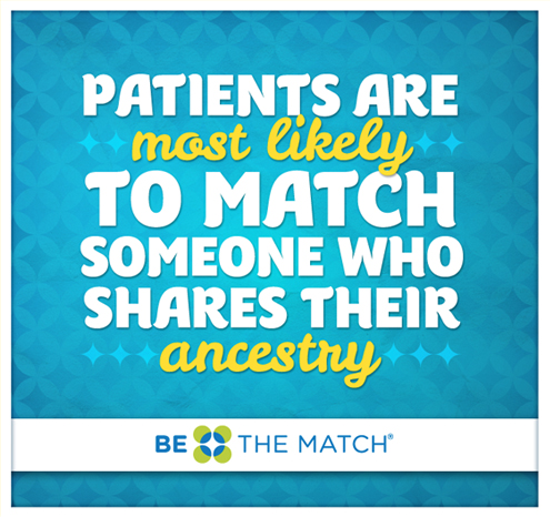 Patients are most likely to match someone who shared their ancestry